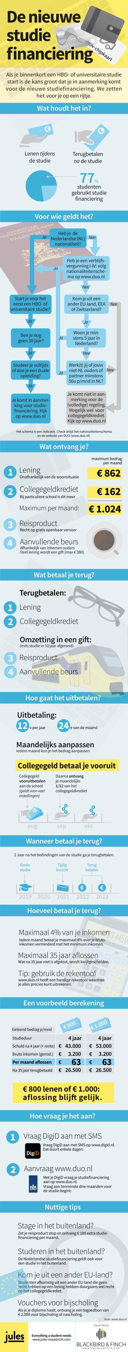 Nieuwe_Studiefinanciering_NL_2016_438.jpg